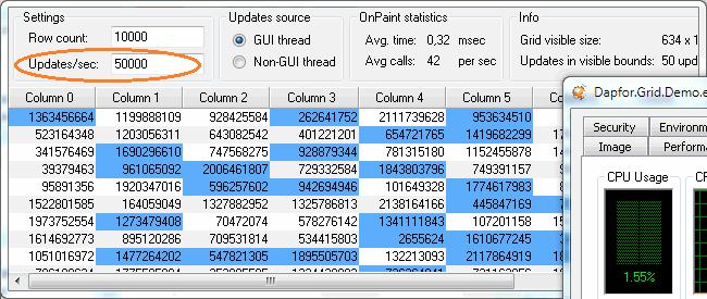 Dapfor .Net Grid realtime updates